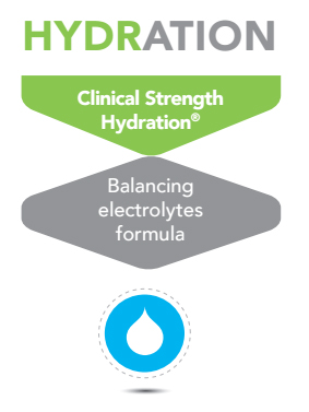 Hydration Hydrobiotic